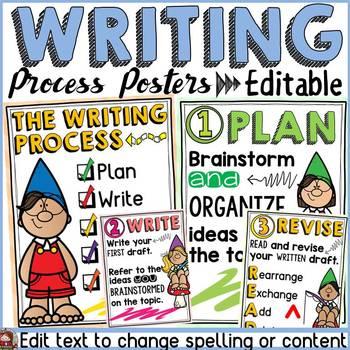 FAIRYTALE CLASS DECOR: EDITABLE WRITING PROCESS POSTERS