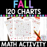 FALL 120 CHARTS WITH MISSING NUMBERS DIFFERENTIATED