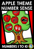 APPLES KINDERGARTEN ACTIVITY (FALL CENTER PRESCHOOL) SEPTEMBER NUMBER SENSE 1-10