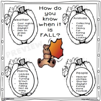FALL...Thematic Unit