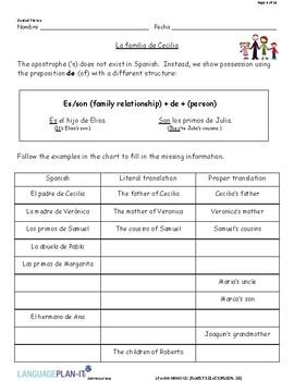 FAMILY RELATIONSHIPS, DE (SPANISH)