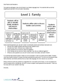 FAMILY UNIT COMMUNICATION (ITALIAN)