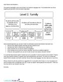 FAMILY UNIT COMMUNICATION (SPANISH)