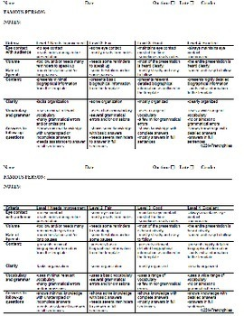 FAMOUS PERSON BIOGRAPHY RESEARCH TEMPLATE Graphic Organizer IN FRENCH + RUBRIC