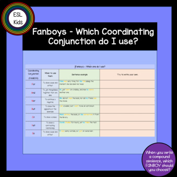FANBOYS - Which coordinating conjunction do I use?