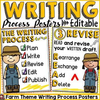 FARM CLASS DECOR: EDITABLE WRITING PROCESS POSTERS