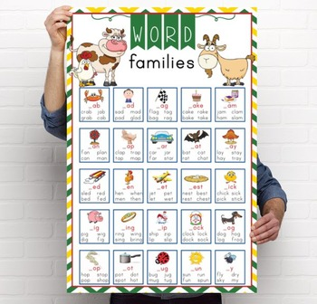 FARM - Classroom Decor: Language Arts, Word Families POSTER - size 24 x 36