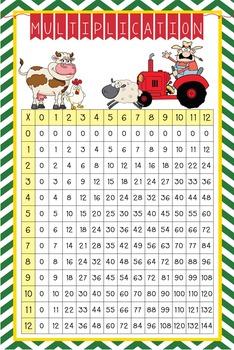 FARM - Classroom Decor: Multiplication POSTER - size 24 x 36