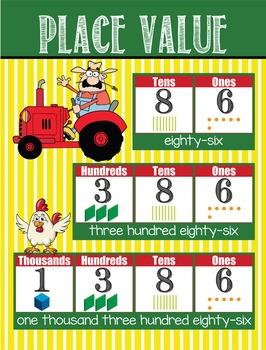 FARM - Classroom Decor: Place Value Chart - size 18 x 24