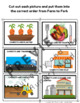 FARM TO FORK - Science Food Systems