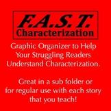 FAST Characterization Graphic Organizer