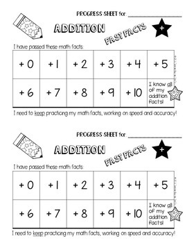 Math FAST FACTS: Addition and Subtraction Quizzes, Facts to 20
