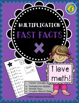 Math FAST FACTS: Multiplication Quizzes, 0-10
