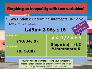 FAST FOOD FUN: Writing, Graphing & Interpreting INEQUALITIES with two variables