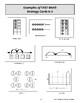 FAST Math Fluency Practice - 2nd Grade