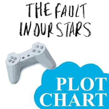 FAULT IN OUR STARS Plot Chart Organizer Diagram Arc (Green) - Freytag's Pyramid