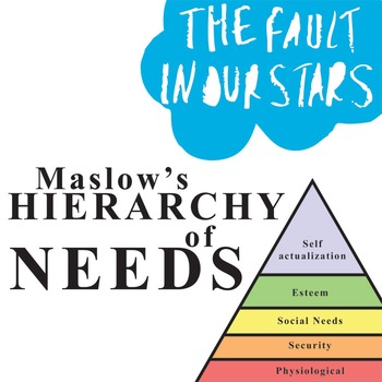 THE FAULT IN OUR STARS Maslow's Hierarchy of Needs Activity