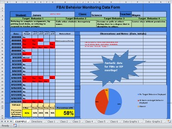 Easy FBA- Behavior Monitoring Data Helper