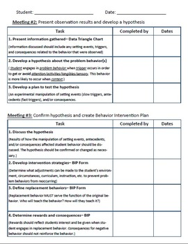 FBA and BIP Planner and Checklist