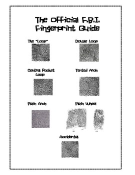 FBI Fingerprint Guide