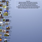 FC.200 World History Timelines