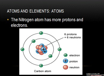 FCAT 2.0 Science Review PowerPoint