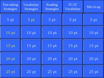 FCAT TEST-TAKING JEOPARDY