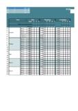FCE, CAE. CPE statistics form