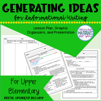 FCPS Building a Community of Writers IDEAS Option 1 Informational