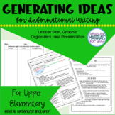 Launching Writers Workshop Informational IDEAS