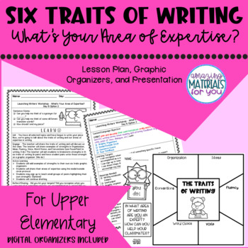 Building a Community of Writers PLANNING and DEVELOPING DRAFTS 2