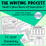 Writing Workshop | The Writing Process