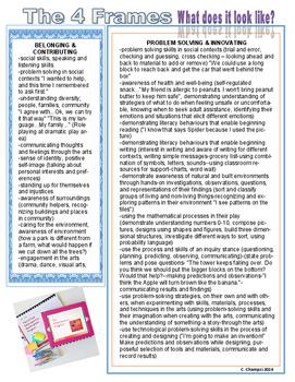 FDK NEW Kindergarten Program In A Nutshell-Ontario Curriculum