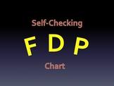 FDP Chart (Self-Checking)
