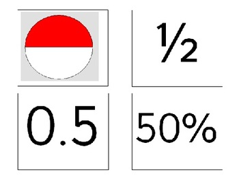 FRACTIONS DECIMALS PERCENTAGES MATCHING GAME