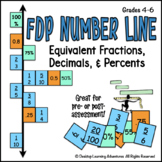 Equivalent Fractions, Decimals, Percents (FDP) Number Line