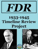 FDR's Presidency Timeline Review Project