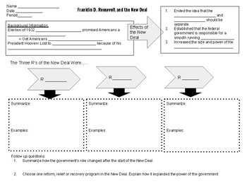 FDR and the New Deal Graphic Organizer