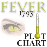 FEVER, 1793 Plot Chart Analyzer (by Laurie Halse Anderson) - Freytag's Pyramid