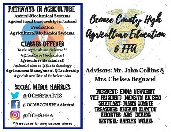 FFA/Agricultural Education Handouts