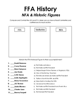 FFA History - NFA and FFA Historic Figures