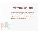 FFFFFrequency  Table