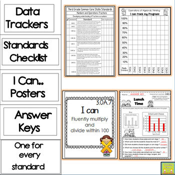 3rd Grade Common Core  Math Assessments- The Bundle