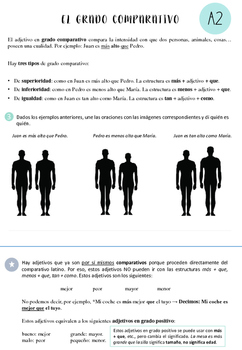FICHAS DE ELE | A1-A2 | Los grados del adjetivo
