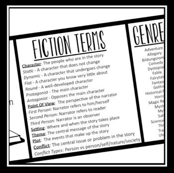 FICTION DESK TAGS: Student Short Story or Novel Reference
