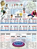FIFA World Cup wallchart with schedule