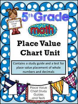 FIFTH GRADE COMMON CORE MATH NBT1 and NBT2-Place Value Charts