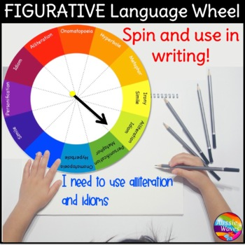 FIGURATIVE LANGUAGE WRITING  A fun, novel tool to inspire & improve writing