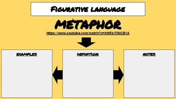FIGURATIVE LANGUAGE PART 1