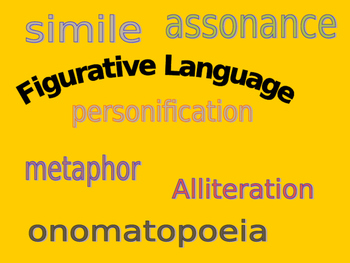 FIGURATIVE LANGUAGE INTRODUCTION